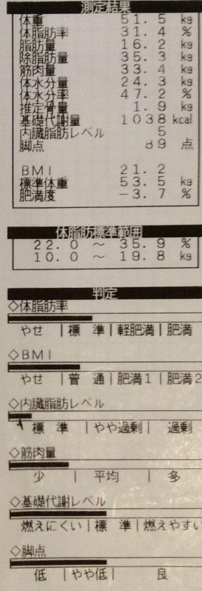 痩身、痩せるダイエット、亀岡市、南丹市、京都市