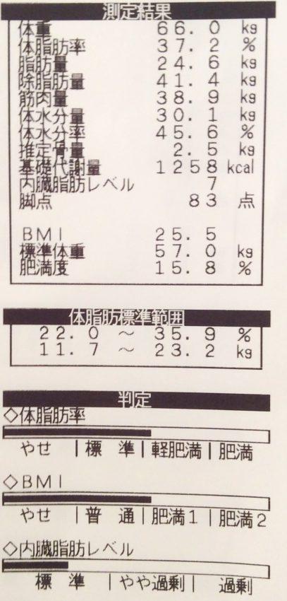 ダイエット成功写真、京都市、亀岡市、南丹市、向日市