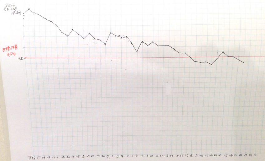 亀岡ダイエット 耳つぼ 60代 脂肪