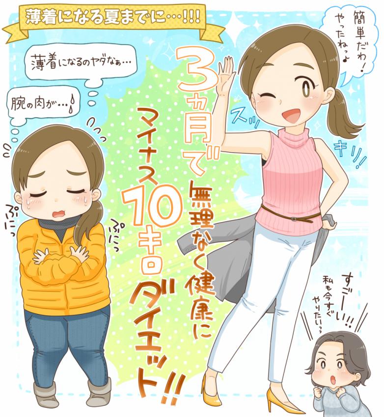 痩せたい、ダイエット亀岡市、京都市、南丹市、京丹波町