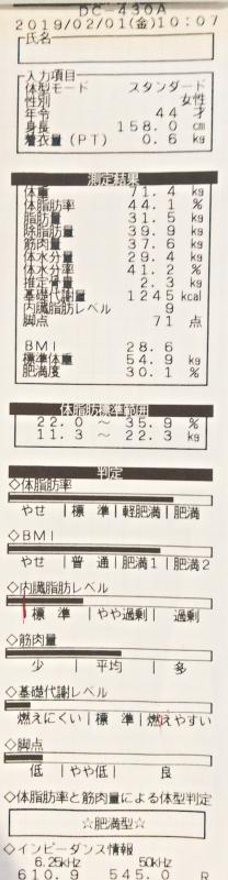 タニタ測定